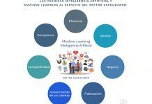 ciencia datos paradigma seguros tecnología 7puentes